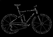 Naming and explaining the different parts of a mountain bike
